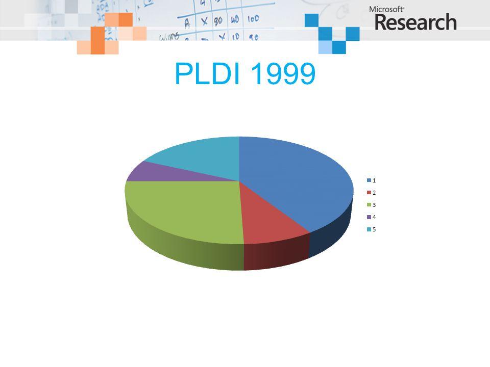 PLDI 1999