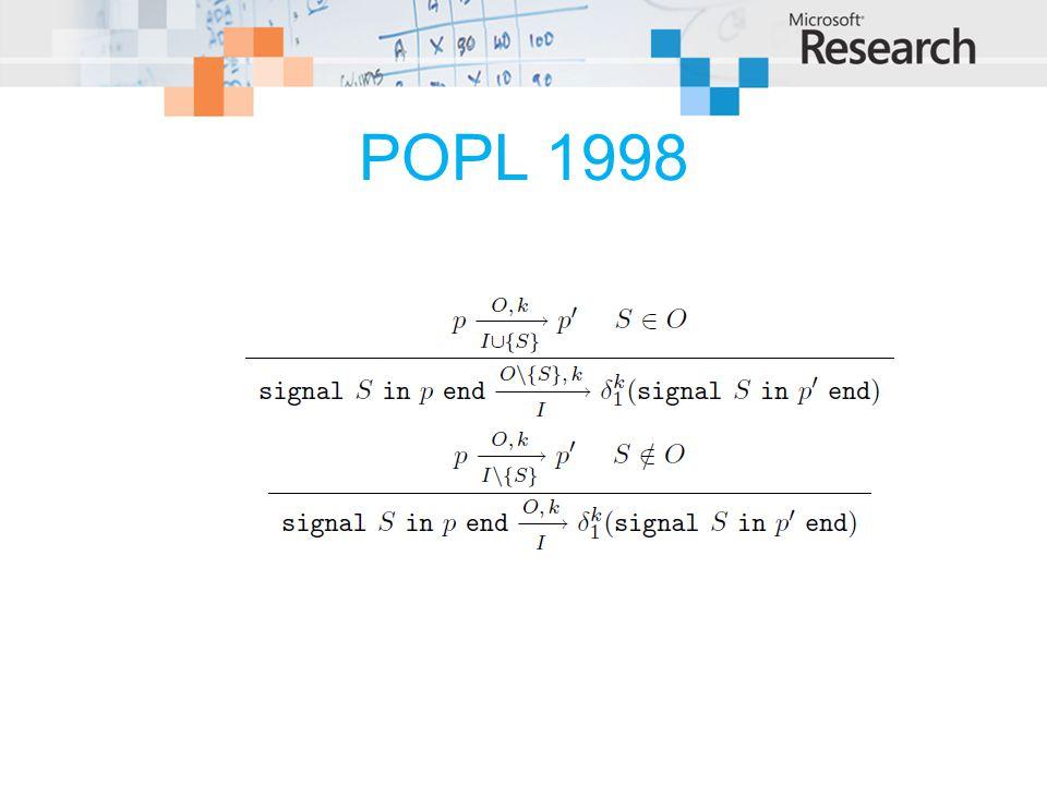 POPL 1998