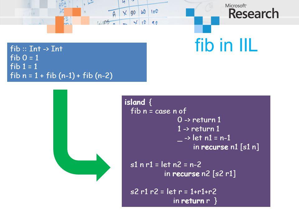 fib in IIL fib :: Int -> Int fib 0 = 1 fib 1 = 1 fib n = 1 + fib (n-1) + fib (n-2) island { fib n = case n of 0 -> return 1 1 -> return 1 _ -> let n1 = n-1 in recurse n1 [s1 n] s1 n r1 = let n2 = n-2 in recurse n2 [s2 r1] s2 r1 r2 = let r = 1+r1+r2 in return r}