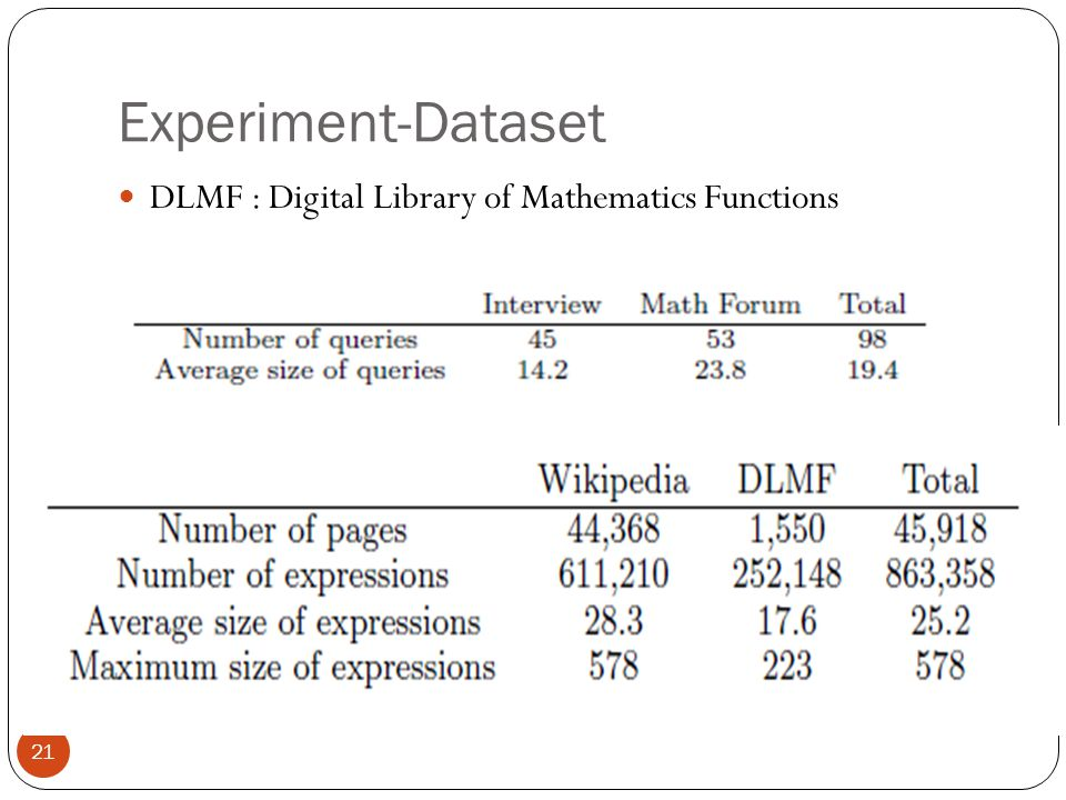 Experiment-Dataset 21 DLMF : Digital Library of Mathematics Functions