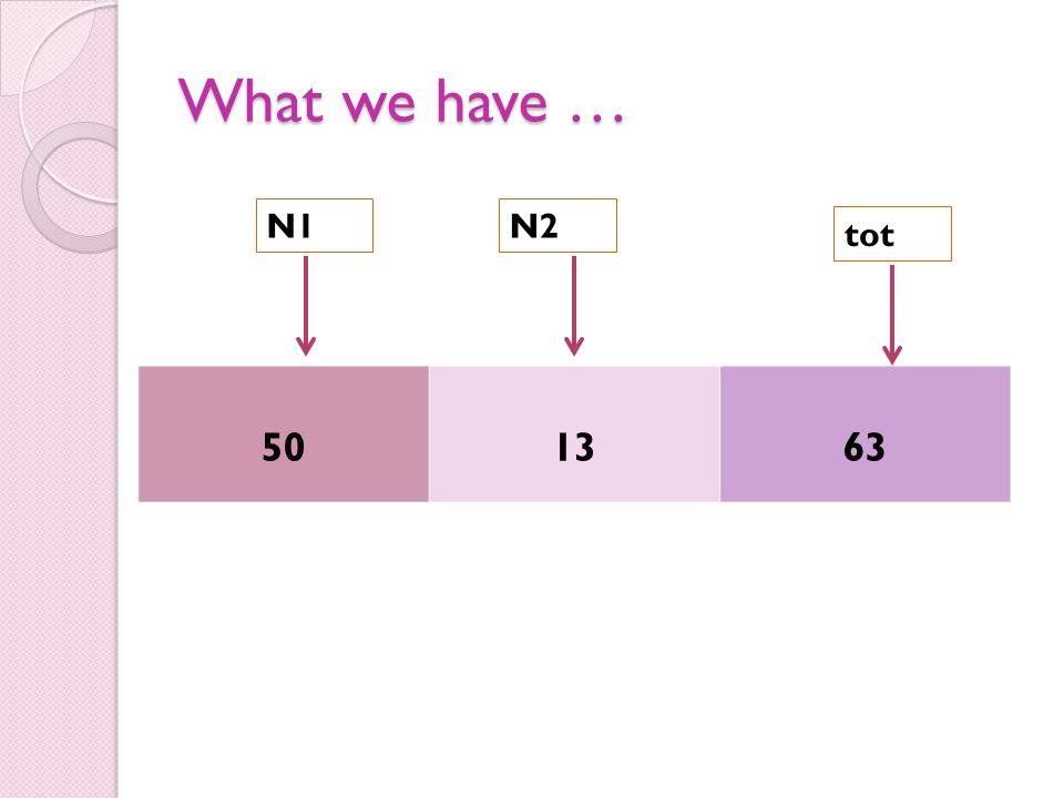 What we have … 501363 N1N2 tot