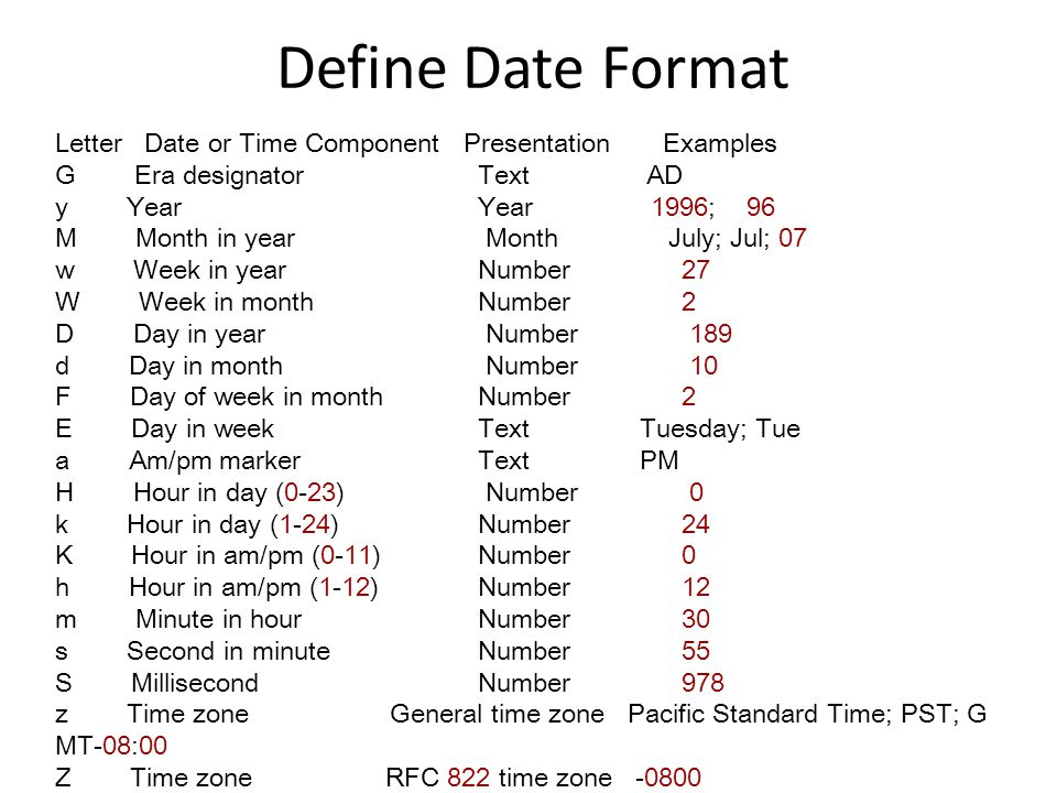 Define Date Format Letter Date or Time Component Presentation Examples G Era designator Text AD y Year Year 1996; 96 M Month in year Month July; Jul; 07 w Week in year Number 27 W Week in month Number 2 D Day in year Number 189 d Day in month Number 10 F Day of week in month Number 2 E Day in week Text Tuesday; Tue a Am/pm marker Text PM H Hour in day (0-23) Number 0 k Hour in day (1-24) Number 24 K Hour in am/pm (0-11) Number 0 h Hour in am/pm (1-12) Number 12 m Minute in hour Number 30 s Second in minute Number 55 S Millisecond Number 978 z Time zone General time zone Pacific Standard Time; PST; G MT-08:00 Z Time zone RFC 822 time zone -0800