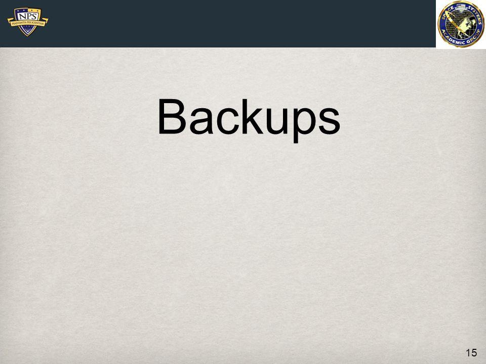 Backups 15