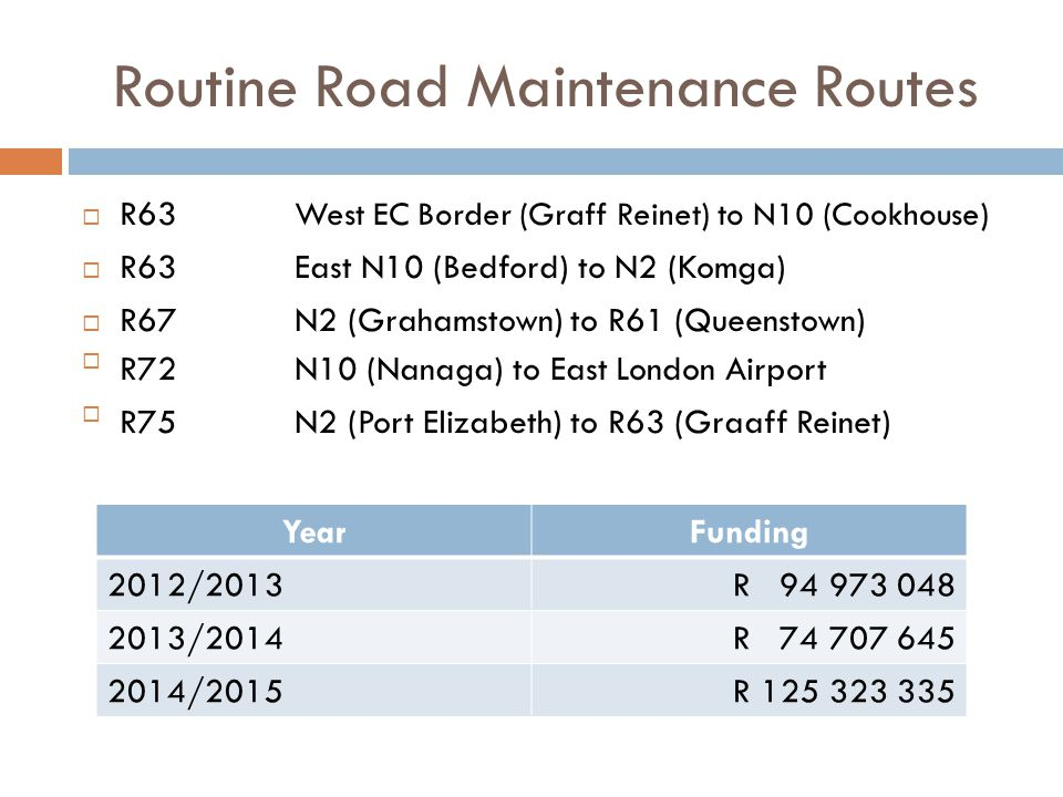 Routine Road Maintenance Routes  R63 West EC Border (Graff Reinet) to N10 (Cookhouse)  R63East N10 (Bedford) to N2 (Komga)  R67N2 (Grahamstown) to R61 (Queenstown) R72N10 (Nanaga) to East London Airport R75N2 (Port Elizabeth) to R63 (Graaff Reinet) YearFunding 2012/2013R 94 973 048 2013/2014R 74 707 645 2014/2015R 125 323 335