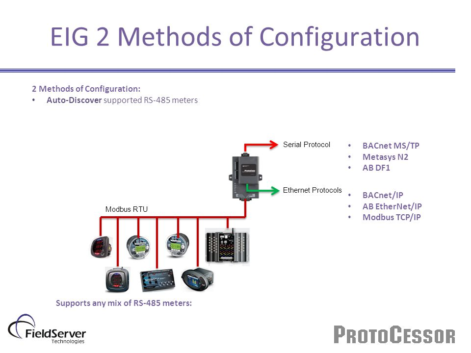 EIG 2 Methods of Configuration 2 Methods of Configuration: Auto-Discover supported RS-485 meters Serial Protocol Ethernet Protocols Modbus RTU Supports any mix of RS-485 meters: BACnet MS/TP Metasys N2 AB DF1 BACnet/IP AB EtherNet/IP Modbus TCP/IP