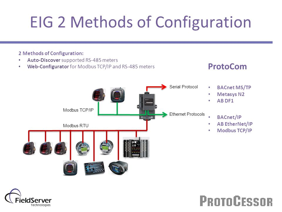 EIG 2 Methods of Configuration 2 Methods of Configuration: Auto-Discover supported RS-485 meters Web-Configurator for Modbus TCP/IP and RS-485 meters Serial Protocol Ethernet Protocols Modbus RTU Modbus TCP/IP BACnet MS/TP Metasys N2 AB DF1 BACnet/IP AB EtherNet/IP Modbus TCP/IP ProtoCom