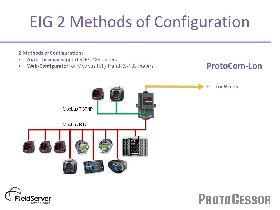 EIG 2 Methods of Configuration 2 Methods of Configuration: Auto-Discover supported RS-485 meters Web-Configurator for Modbus TCP/IP and RS-485 meters Modbus RTU Modbus TCP/IP LonWorks ProtoCom-Lon