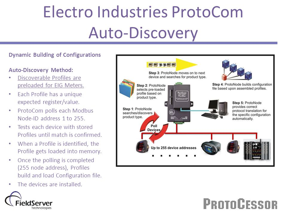 Dynamic Building of Configurations Auto-Discovery Method: Discoverable Profiles are preloaded for EIG Meters.