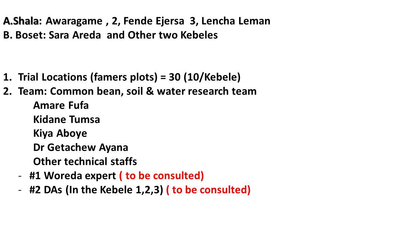 A.Shala A.Shala: Awaragame, 2, Fende Ejersa 3, Lencha Leman B.