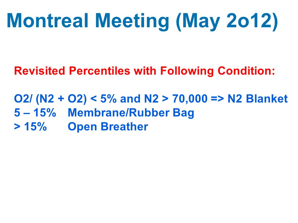 Montreal Meeting (May 2o12) Revisited Percentiles with Following Condition: O2/ (N2 + O2) 70,000 => N2 Blanket 5 – 15% Membrane/Rubber Bag > 15% Open