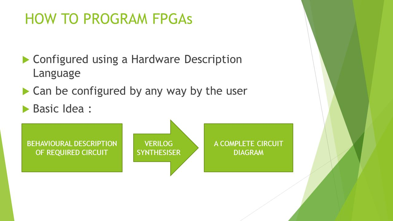 HOW TO PROGRAM FPGAs  Configured using a Hardware Description Language  Can be configured by any way by the user  Basic Idea : BEHAVIOURAL DESCRIPTION OF REQUIRED CIRCUIT A COMPLETE CIRCUIT DIAGRAM VERILOG SYNTHESISER