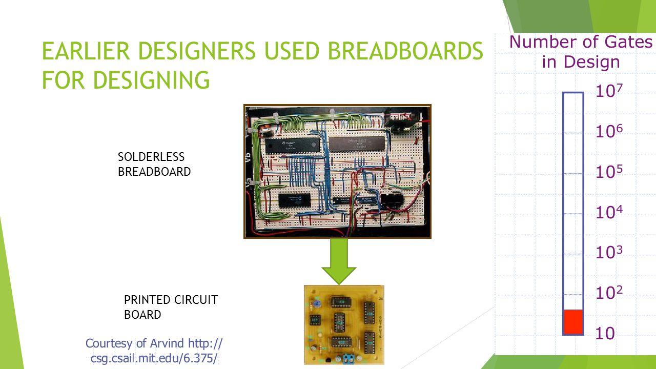 EARLIER DESIGNERS USED BREADBOARDS FOR DESIGNING PRINTED CIRCUIT BOARD SOLDERLESS BREADBOARD