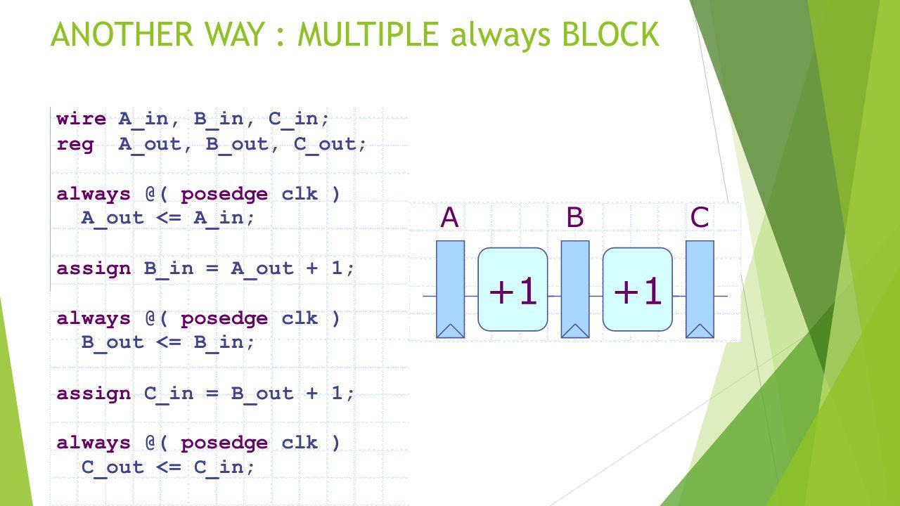 ANOTHER WAY : MULTIPLE always BLOCK