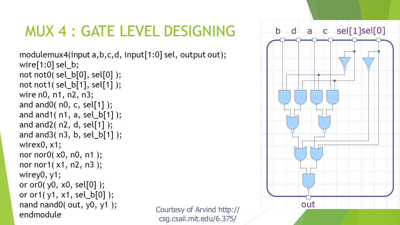MUX 4 : GATE LEVEL DESIGNING modulemux4(input a,b,c,d, input[1:0] sel, output out); wire[1:0] sel_b; not not0( sel_b[0], sel[0] ); not not1( sel_b[1], sel[1] ); wire n0, n1, n2, n3; and and0( n0, c, sel[1] ); and and1( n1, a, sel_b[1] ); and and2( n2, d, sel[1] ); and and3( n3, b, sel_b[1] ); wirex0, x1; nor nor0( x0, n0, n1 ); nor nor1( x1, n2, n3 ); wirey0, y1; or or0( y0, x0, sel[0] ); or or1( y1, x1, sel_b[0] ); nand nand0( out, y0, y1 ); endmodule