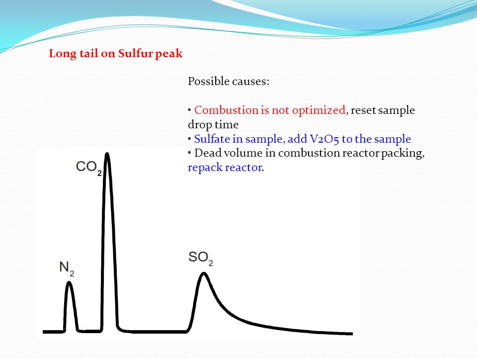 Long tail on Sulfur peak Possible causes: Combustion is not optimized, reset sample drop time Sulfate in sample, add V2O5 to the sample Dead volume in