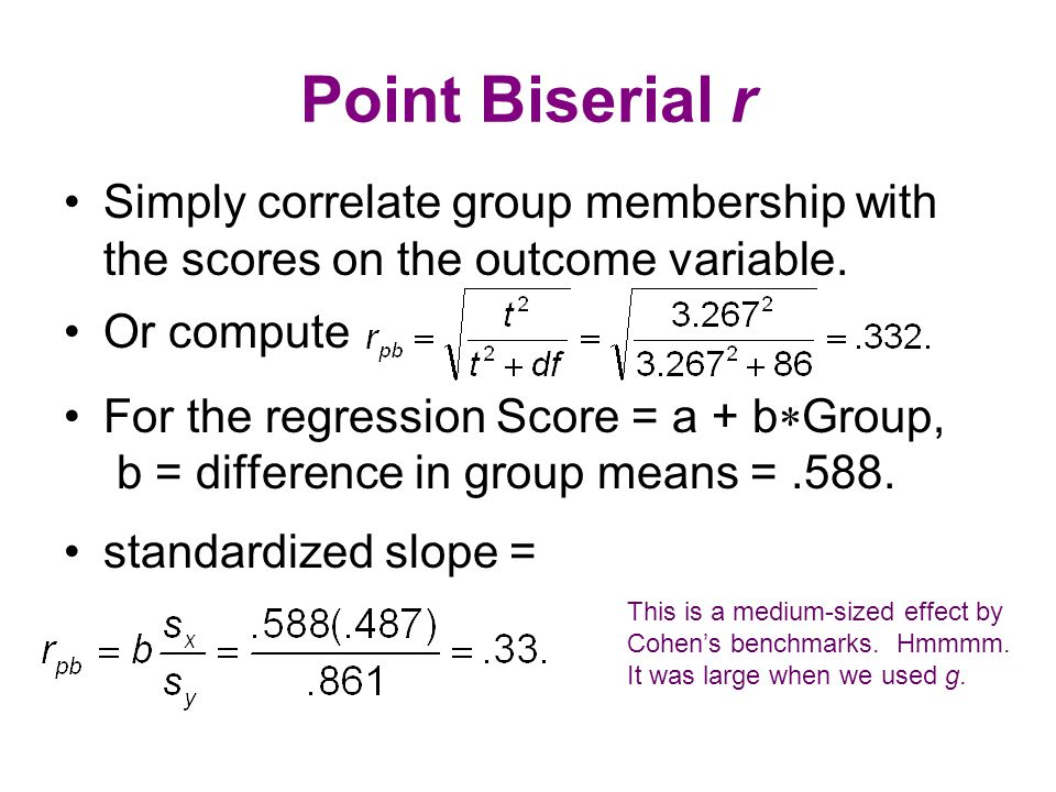 Point Biserial r Simply correlate group membership with the scores on the outcome variable.