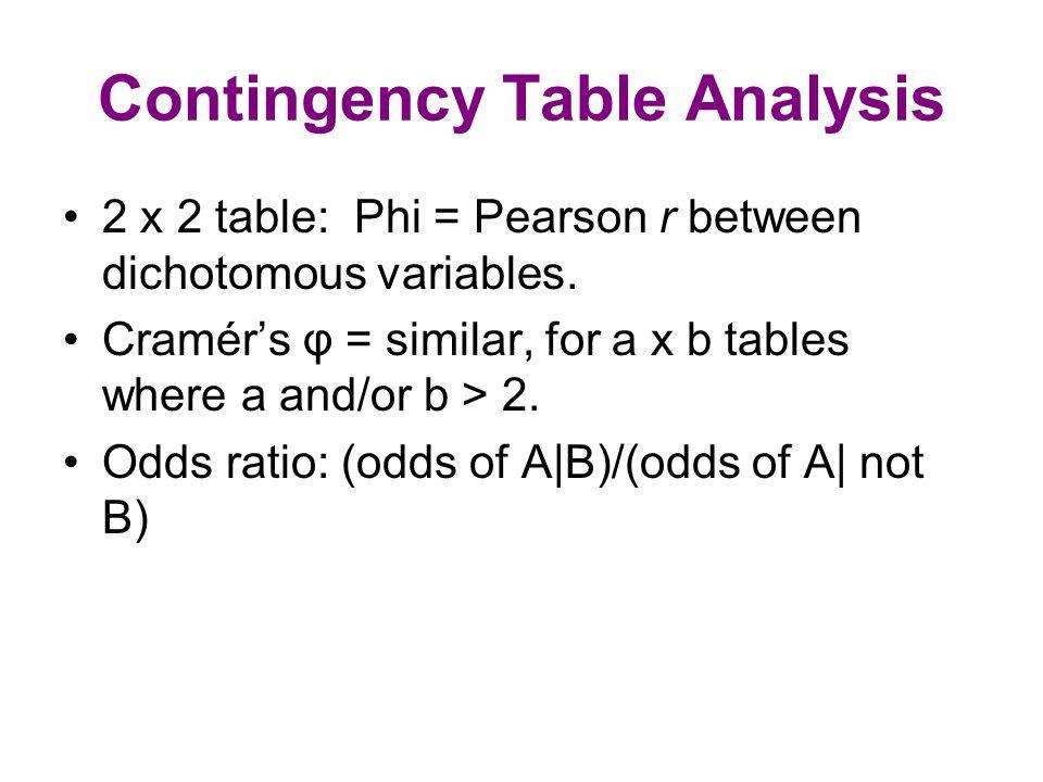 Contingency Table Analysis 2 x 2 table: Phi = Pearson r between dichotomous variables. Cramér's φ = similar, for a x b tables where a and/or b > 2. Od