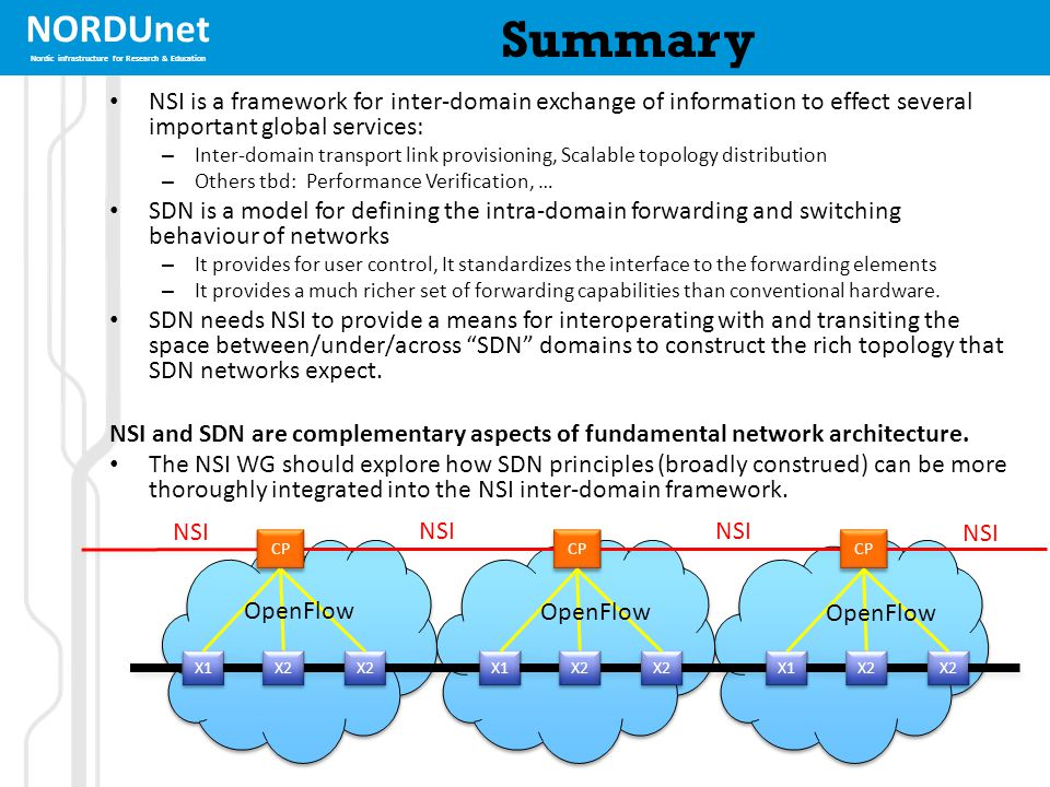 NORDUnet Nordic infrastructure for Research & Education Summary NSI is a framework for inter-domain exchange of information to effect several importan