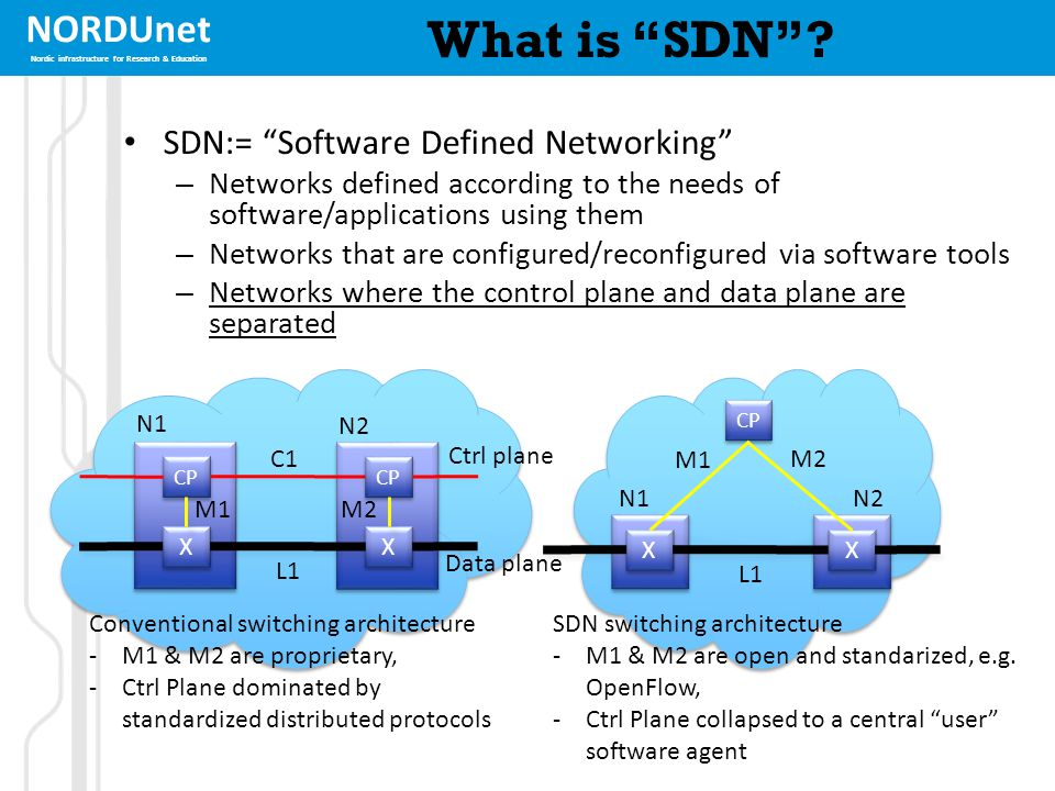 """NORDUnet Nordic infrastructure for Research & Education What is """"SDN""""? SDN:= """"Software Defined Networking"""" – Networks defined according to the needs o"""