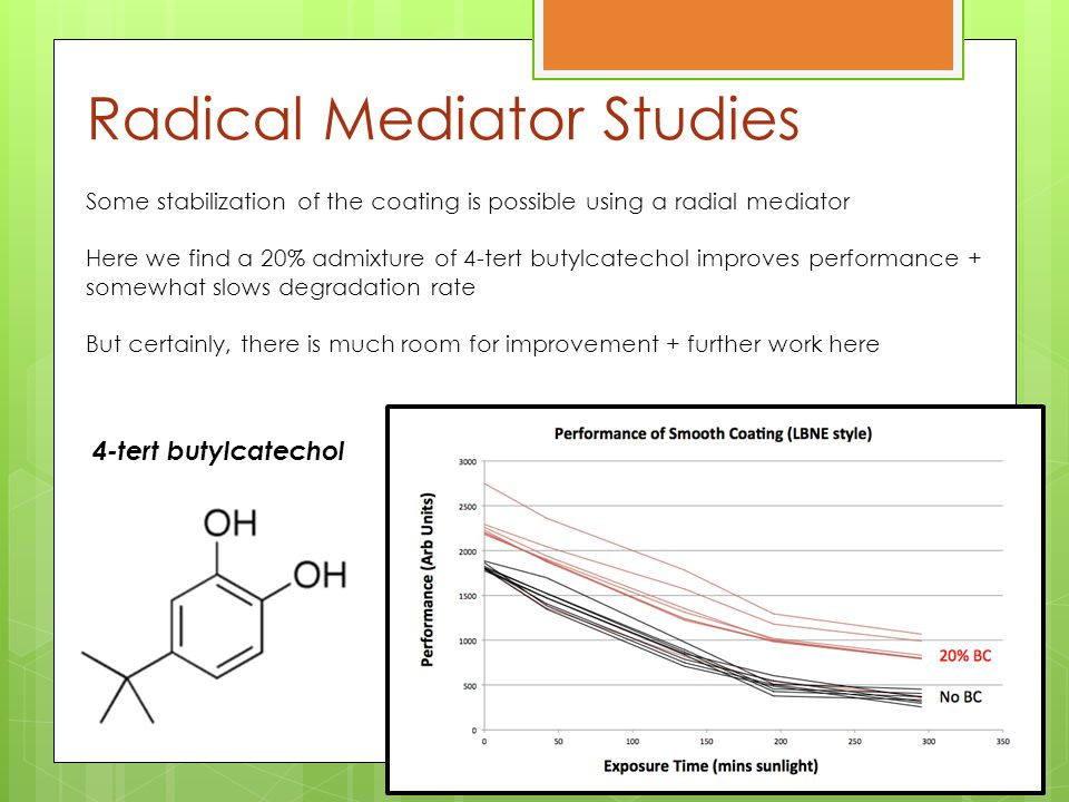 Radical Mediator Studies Some stabilization of the coating is possible using a radial mediator Here we find a 20% admixture of 4-tert butylcatechol improves performance + somewhat slows degradation rate But certainly, there is much room for improvement + further work here 4-tert butylcatechol