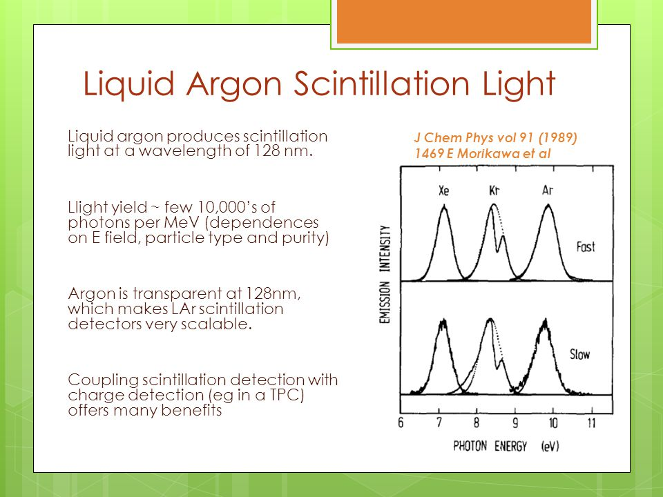 Liquid Argon Scintillation Light Liquid argon produces scintillation light at a wavelength of 128 nm.