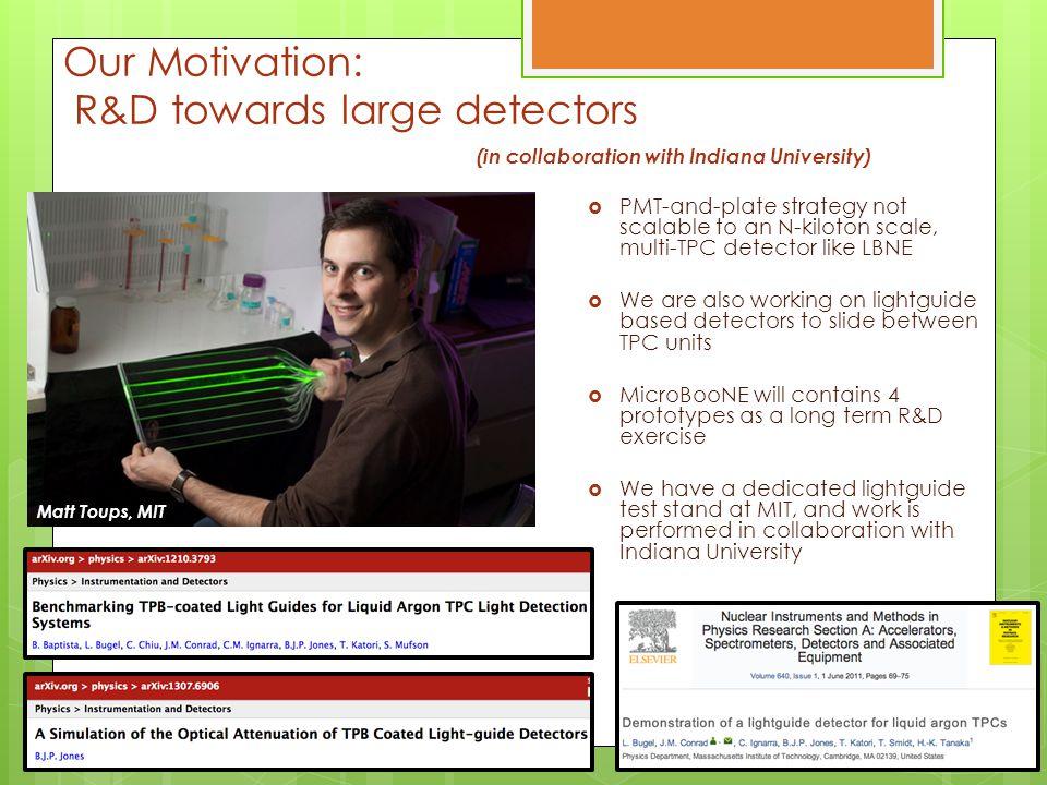 Understanding light yields in scintillation detectors UV photon But also a LAr scintillation R&D detector