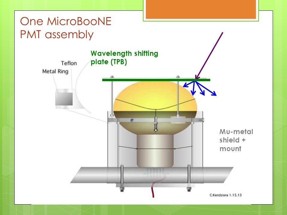 Tetraphenyl Butadiene  128 nm light will not penetrate, glass, air, acrylic, etc.