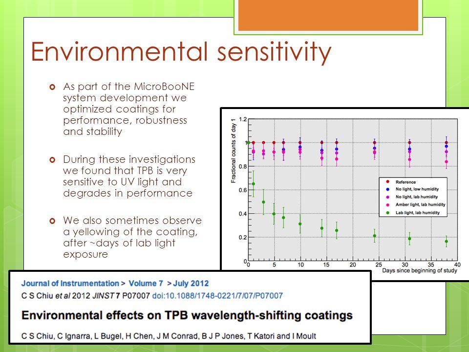 Light loss due to N2 in 8 source configuration 27ppb N2 3.7ppm N2 7.4ppm N2 15.5 ppm N2 Measure intensity of polonium alpha peak