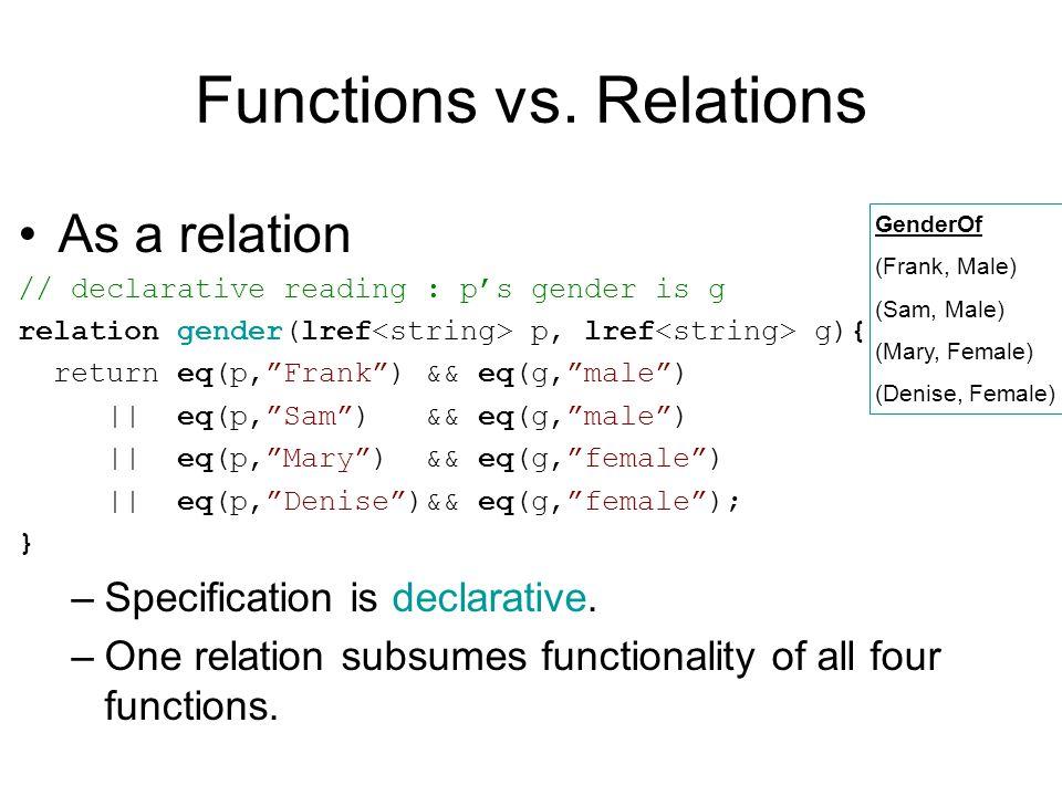 Functions vs.