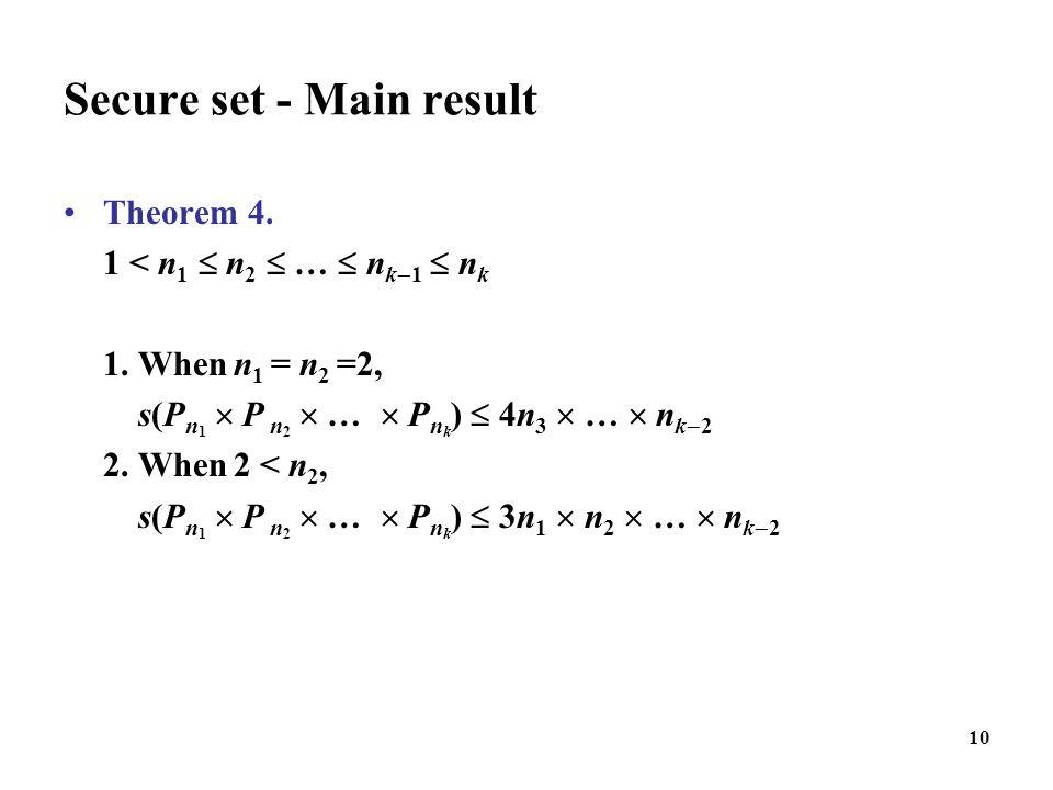 Secure set - Main result Theorem 4. 1 < n 1  n 2  …  n k  1  n k 1. When n 1 = n 2 =2, s(P n 1  P n 2  …  P n k )  4n 3  …  n k  2 2. Whe