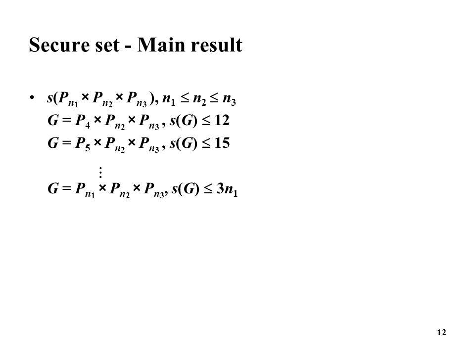 12 Secure set - Main result s(P n 1 × P n 2 × P n 3 ), n 1  n 2  n 3 G = P 4 × P n 2 × P n 3, s(G)  12 G = P 5 × P n 2 × P n 3, s(G)  15 G = P n 1