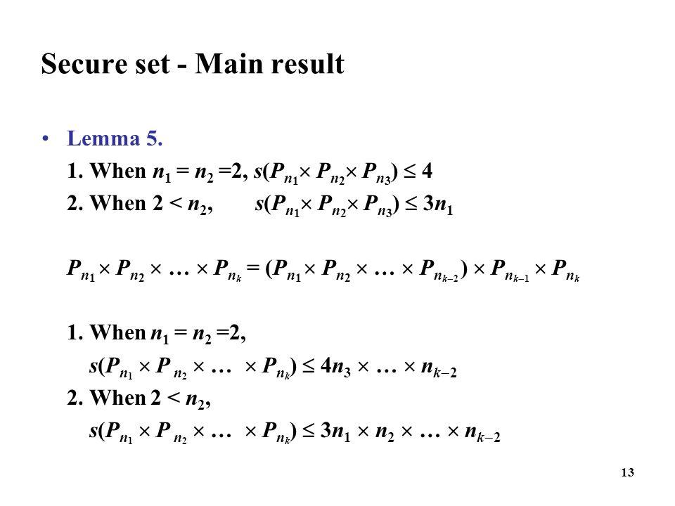 13 Secure set - Main result Lemma 5. 1. When n 1 = n 2 =2, s(P n 1  P n 2  P n 3 )  4 2. When 2 < n 2, s(P n 1  P n 2  P n 3 )  3n 1 P n 1  P n