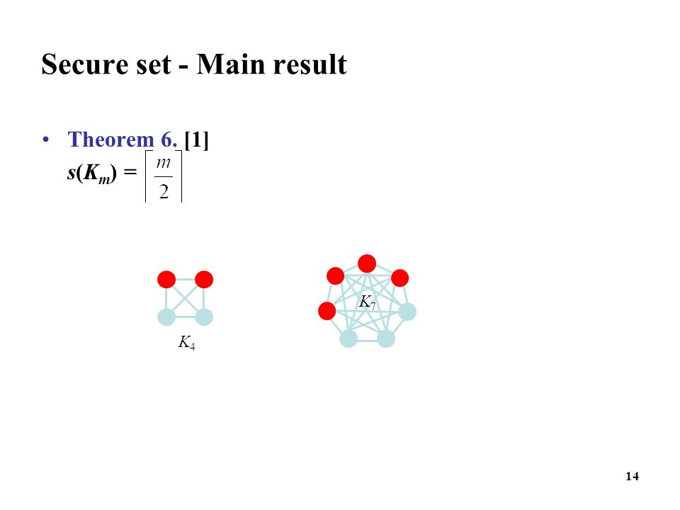14 Secure set - Main result Theorem 6. [1] s(K m ) = K4K4 K7K7
