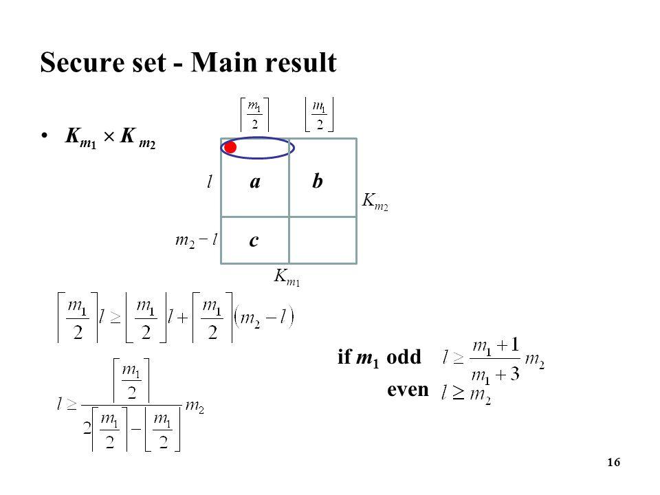 16 Secure set - Main result K m 1  K m 2 if m 1 odd even Km1Km1 Km2Km2 l m 2 − l ab c