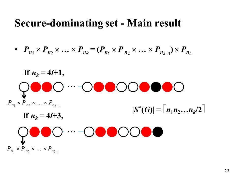 P n 1  P n 2  …  P n k = (P n 1  P n 2  …  P n k  1 )  P n k If n k = 4l+1, If n k = 4l+3, Secure-dominating set - Main result 23 P n 1  P n