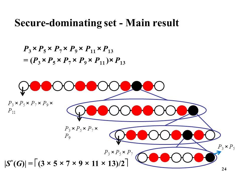 Secure-dominating set - Main result P 3 × P 5 × P 7 × P 9 × P 11 × P 13 = (P 3 × P 5 × P 7 × P 9 × P 11 )× P 13 24 P 3 × P 5 × P 7 × P 9 × P 11 P 3 ×
