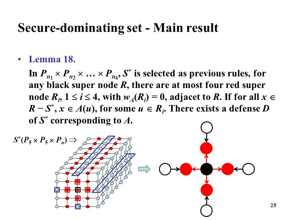 Lemma 18. In P n 1  P n 2  …  P n k, S * is selected as previous rules, for any black super node R, there are at most four red super node R i, 1 