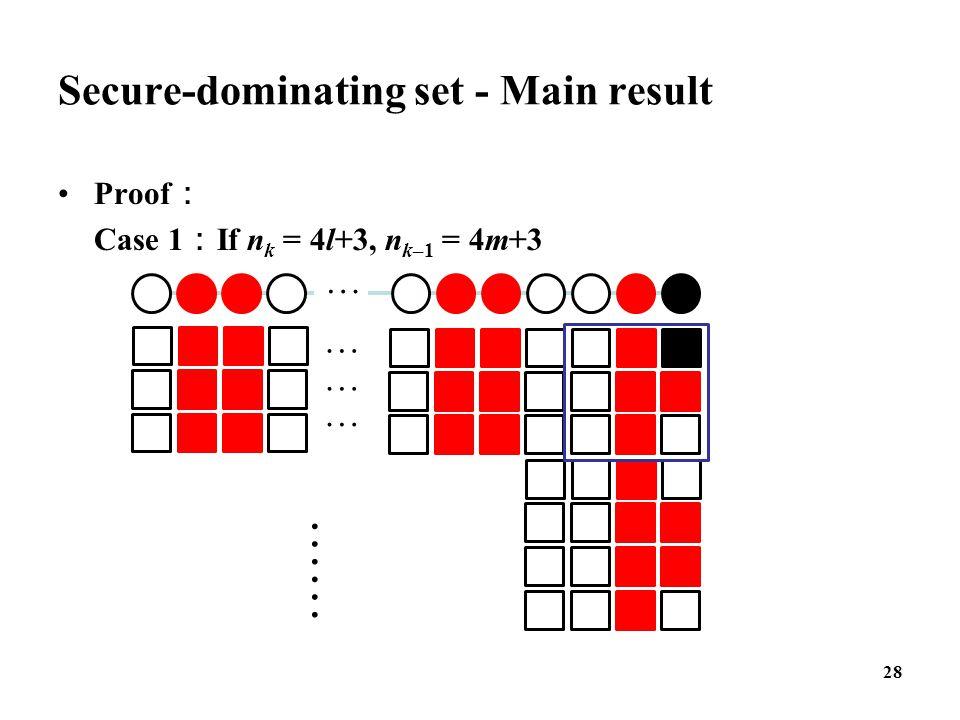 … Proof : Case 1 : If n k = 4l+3, n k–1 = 4m+3 Secure-dominating set - Main result 28 … … … … … …… …