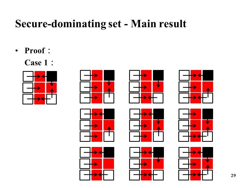 Proof : Case 1 : Secure-dominating set - Main result 29