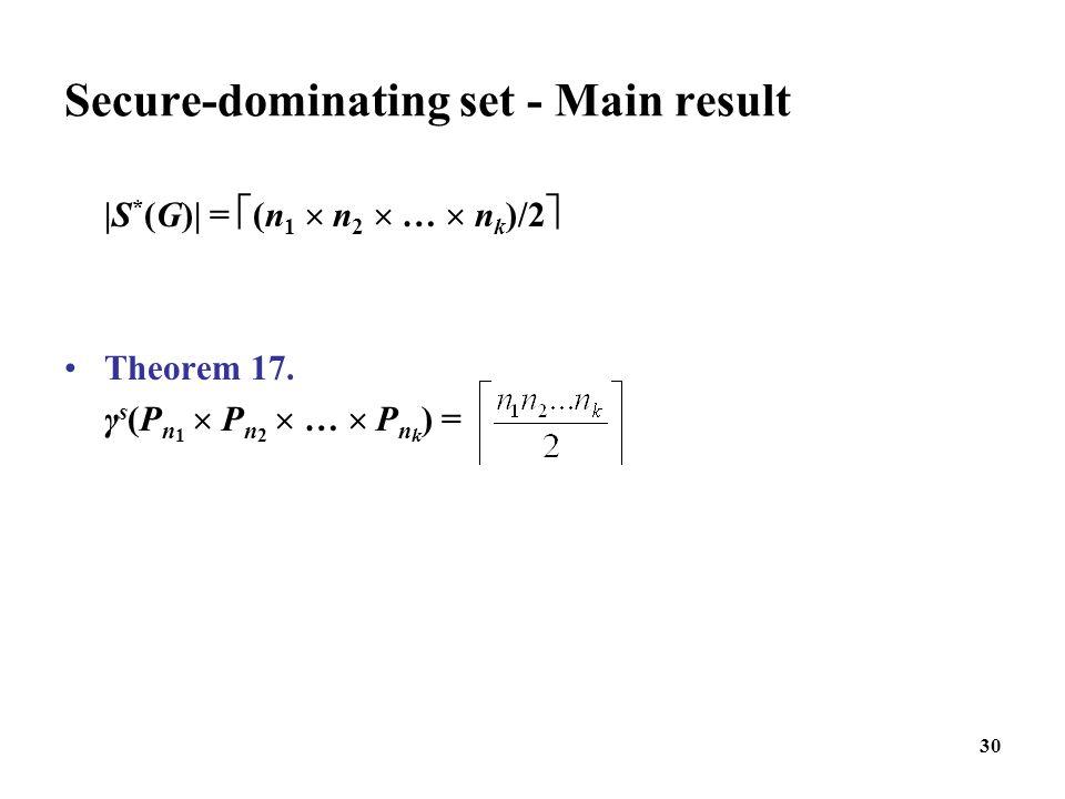 Secure-dominating set - Main result  S * (G)  =  (n 1  n 2  …  n k )/2  Theorem 17. γ s (P n 1  P n 2  …  P n k ) = 30