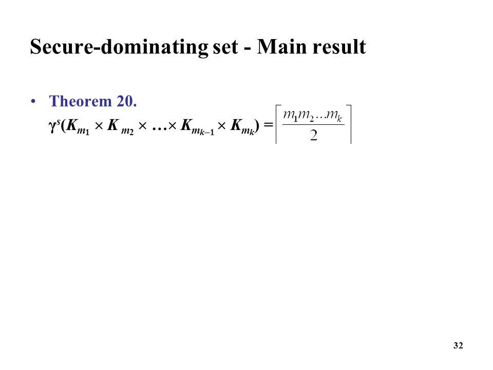 32 Secure-dominating set - Main result Theorem 20. γ s (K m 1  K m 2  …  K m k  1  K m k ) =