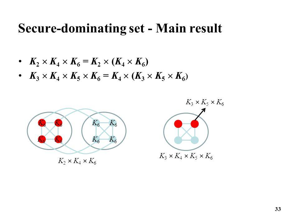 33 Secure-dominating set - Main result K 2  K 4  K 6 = K 2  (K 4  K 6 ) K 3  K 4  K 5  K 6 = K 4  (K 3  K 5  K 6 ) K 3  K 5  K 6 K 3  K 4