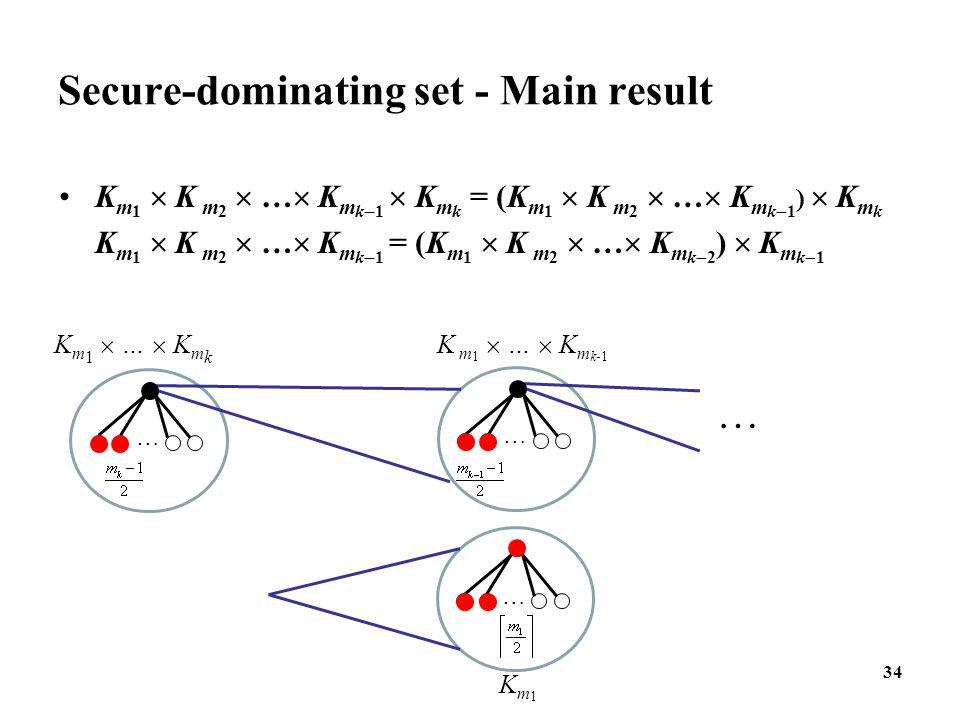 34 Secure-dominating set - Main result K m 1  K m 2  …  K m k  1  K m k = (K m 1  K m 2  …  K m k  1 )  K m k K m 1  K m 2  …  K m k  1