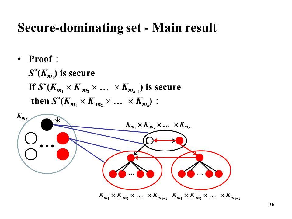 Secure-dominating set - Main result Proof : S * (K m 1 ) is secure If S * (K m 1  K m 2  …  K m k  1 ) is secure then S * (K m 1  K m 2  …  K