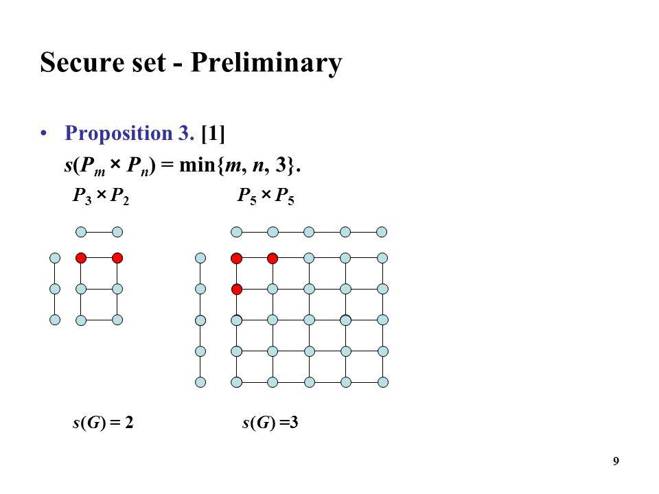 9 Secure set - Preliminary Proposition 3. [1] s(P m × P n ) = min{m, n, 3}. P 3 × P 2 P 5 × P 5 s(G) = 2 s(G) =3