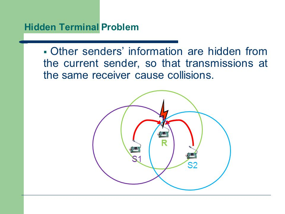 Hidden Terminal Problem R S2S1  Other senders' information are hidden from the current sender, so that transmissions at the same receiver cause colli