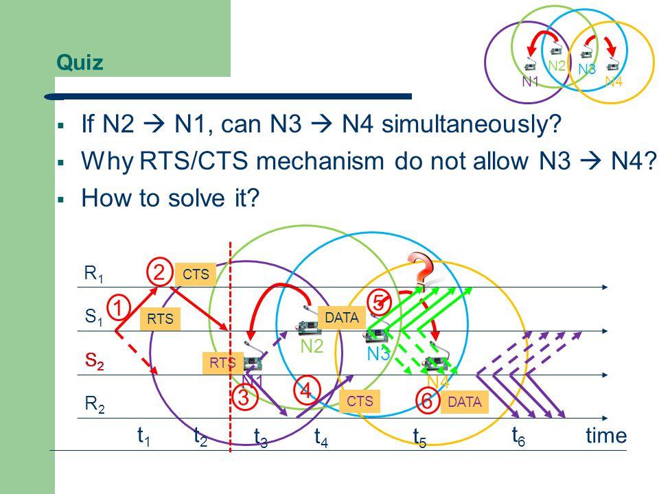 Quiz  If N2  N1, can N3  N4 simultaneously?  Why RTS/CTS mechanism do not allow N3  N4?  How to solve it? N1N4 N2 N3 N1N4 N2 N3 RTS CTS DATA S2S