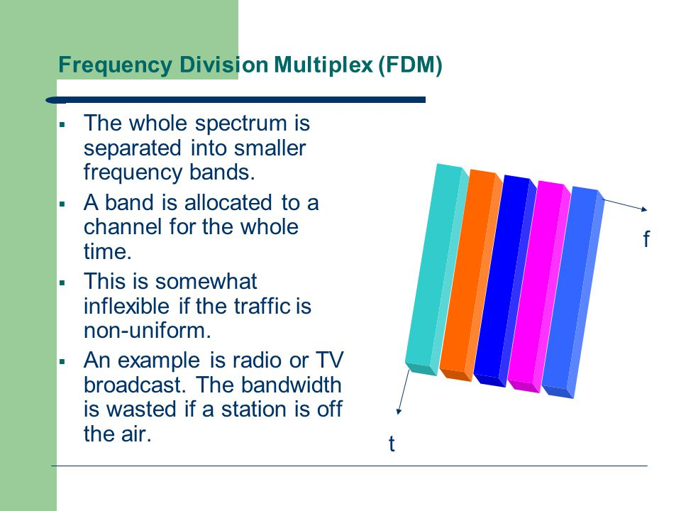 Frequency Division Multiplex (FDM)  The whole spectrum is separated into smaller frequency bands.  A band is allocated to a channel for the whole ti