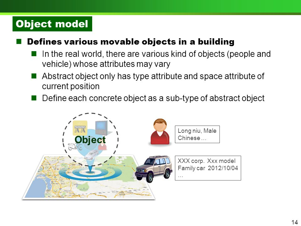 Object model Defines various movable objects in a building In the real world, there are various kind of objects (people and vehicle) whose attributes may vary Abstract object only has type attribute and space attribute of current position Define each concrete object as a sub-type of abstract object 14 Long niu, Male Chinese … XXX corp.
