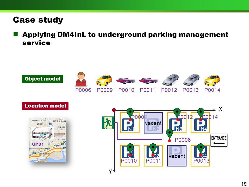 N2N3N4 S1S2S3S4 P0007 Case study Applying DM4InL to underground parking management service 18 Location model Object model P0006P0009P0010P0011P0012P0013P0014 GP01 X Y P0006 P0009 P0010P0011 P0012 P0013 P0014 vacant